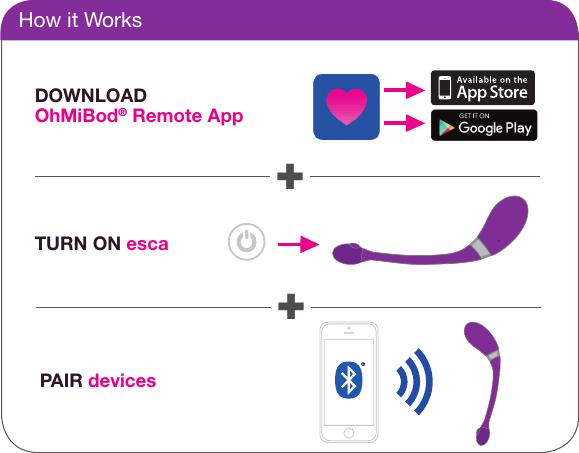 ohmibod-remote app