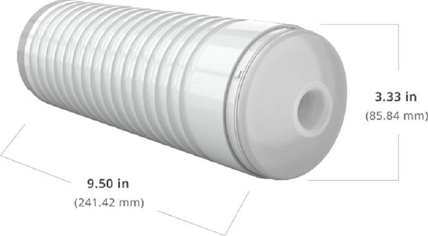 lovense max 2 measurement